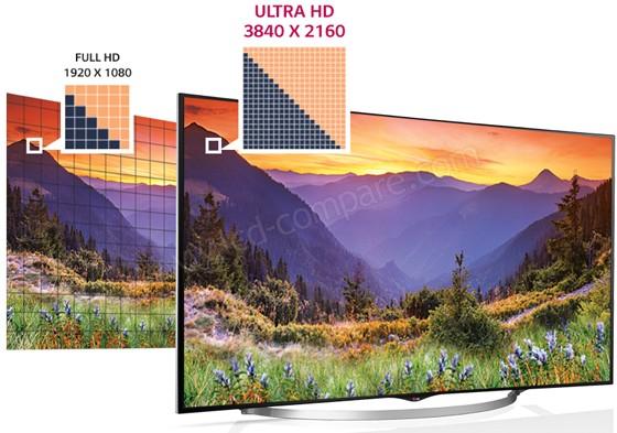 LG 55UC970V : Ultra Haute Définition (crédit : LG)
