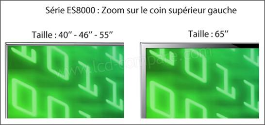 Samsung ES8000 : Epaisseur du cadre