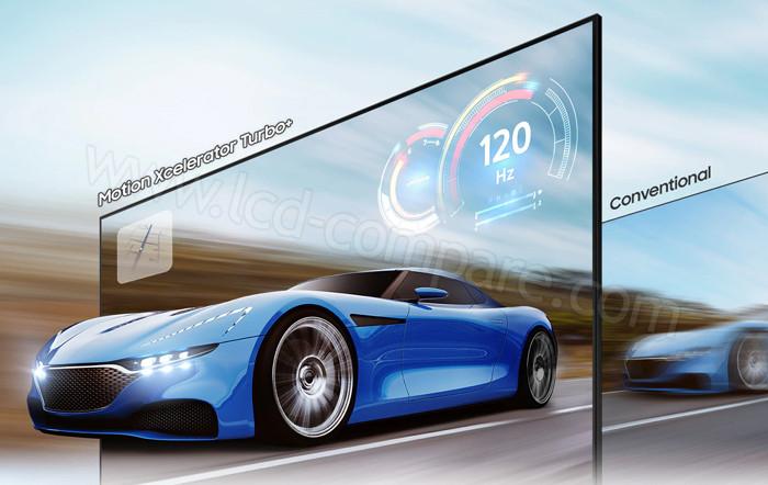 Samsung 2021 120Hz