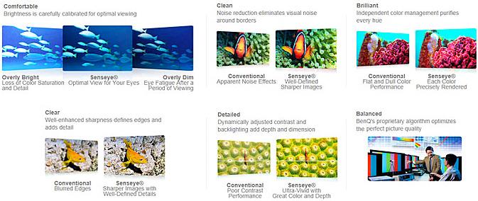 Technologie Senseye Human Vision Technology