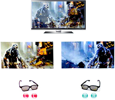 dual play glasses ps3