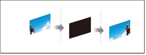 Sony Motionflow PRO