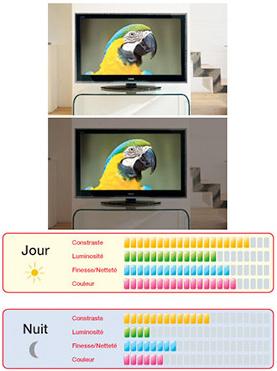 Visuel représentant la fonction Autoview de Toshiba