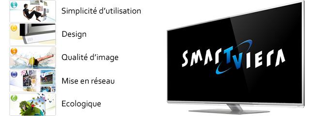 Panasonic Smart Viera