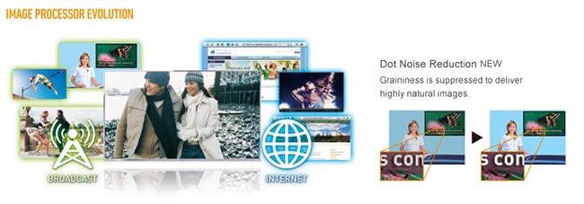 Evolution du traitement des images sur les TV Panasonic Smart Viera 2013