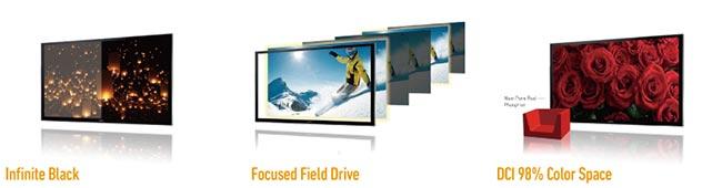 Qualité d'image des TV plasma Smart Viera 2013