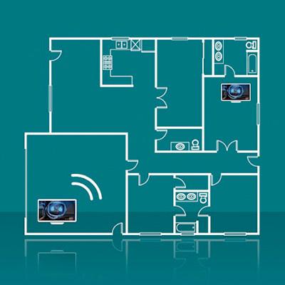 Dispositif de TV Multiroom Philips