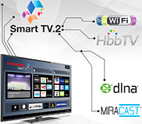 Logo Smart TV Thomson