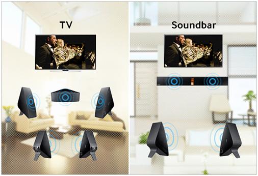 d finition de multiroom link samsung. Black Bedroom Furniture Sets. Home Design Ideas