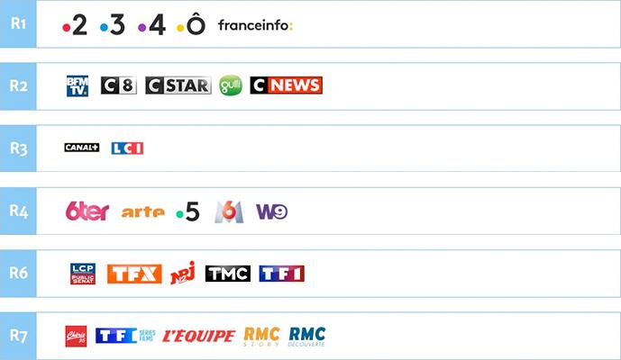 La TNT HD (MPEG4) en France à l'heure du tout numérique   LCD Compare