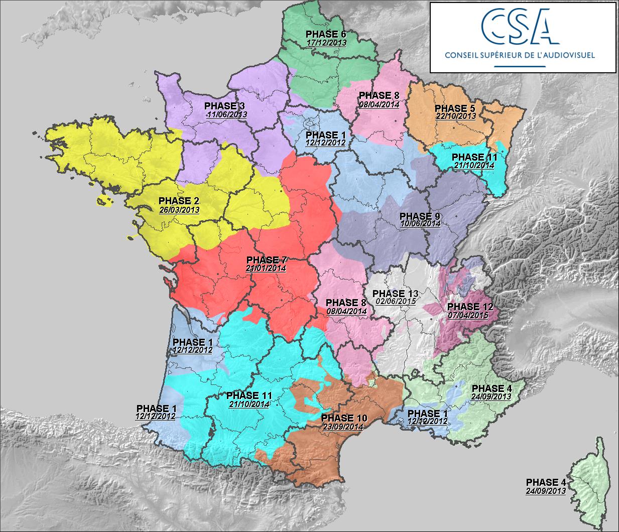 Multiplex Definition La Tnt Hd Mpeg4 En France 224 L Heure Du Tout Num 233 Rique