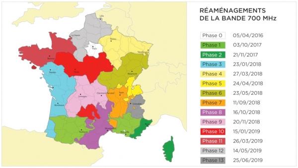 Carte illustrant le calendrier du transfert de la bande des 700 Mhz selon les régions