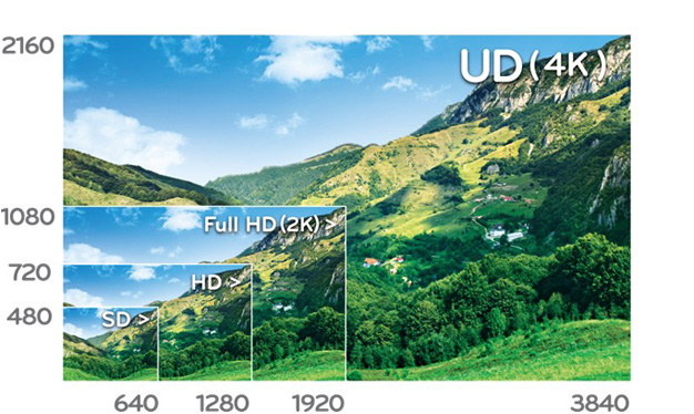http://www.lcd-compare.com/images/pages/102/resolution-tv-ultra-hd.jpg