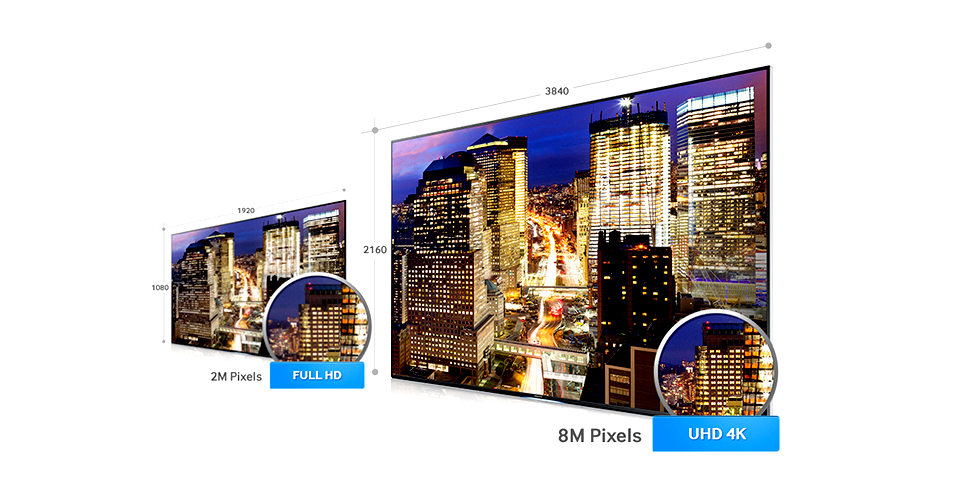 dossier sur les tv ultra hd tv uhd tv 4k ultra hd premium apprenez en davantage sur les tv. Black Bedroom Furniture Sets. Home Design Ideas