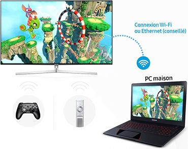 Illustration de la fonction Steam Link des TV Samsung QLED