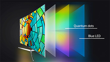 Illustration des Quantum Dot intégrés aux TV Samsung QLED