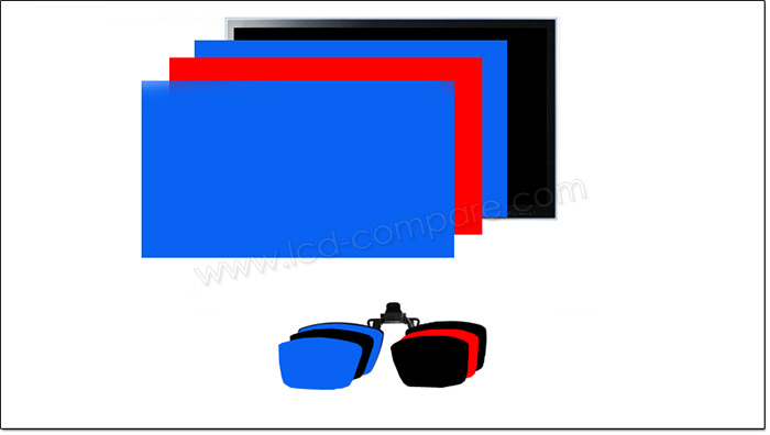 TV 3D passive