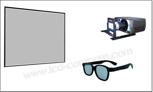 Matériel utilisé pour la projection d'images 3D polarisées