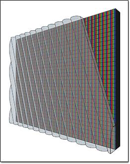 Illustration revêtement écran Alioscopy
