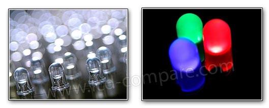 LED BLANCHE et RVB