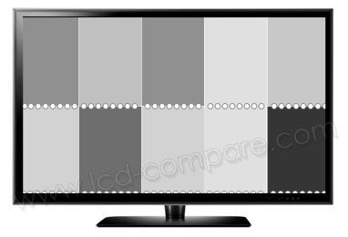 TV LCD Rétroéclairage LED sur les côtés de plusieurs rampes